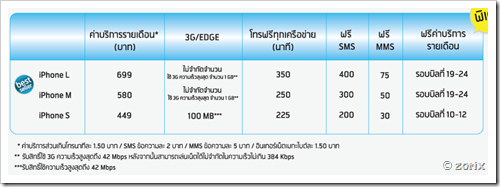 iPhone by dtac - Google Chrome_2012-02-13_22-52-23