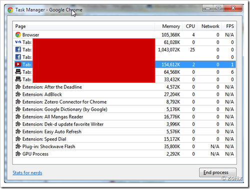 Task Manager - Google Chrome_2012-03-09_13-12-10